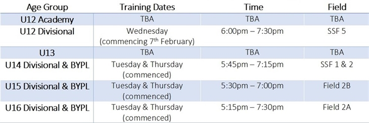 Juniors  Training  Schedule