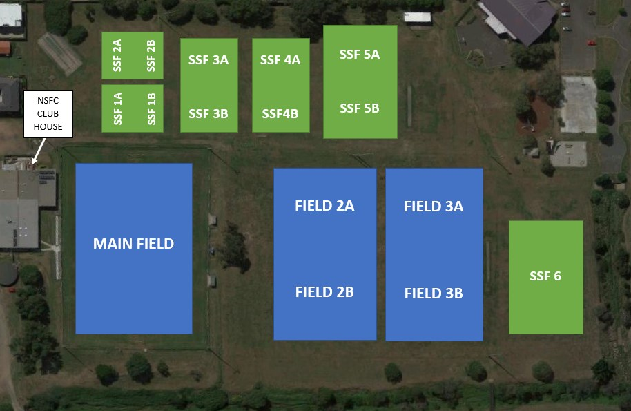 NSFC  Training  Fields 2018