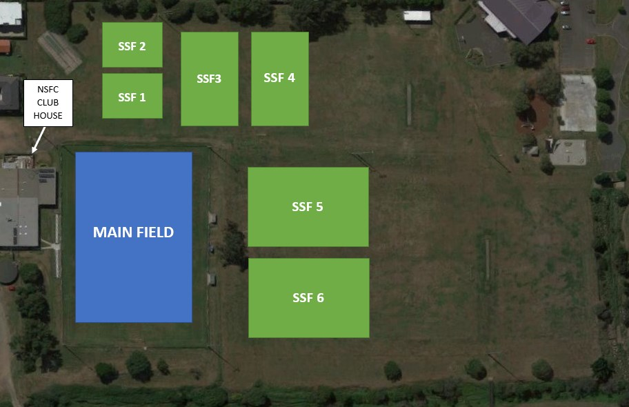 NSFC Field Layout 2018